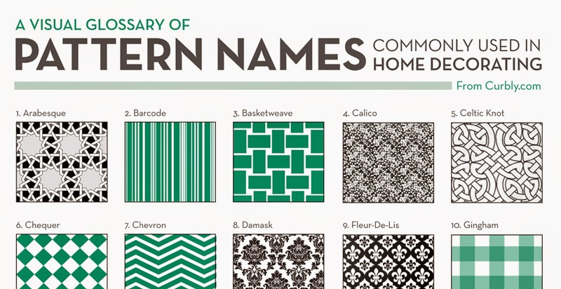 Free Download Pattern Names Commonly Used In Home Decorating